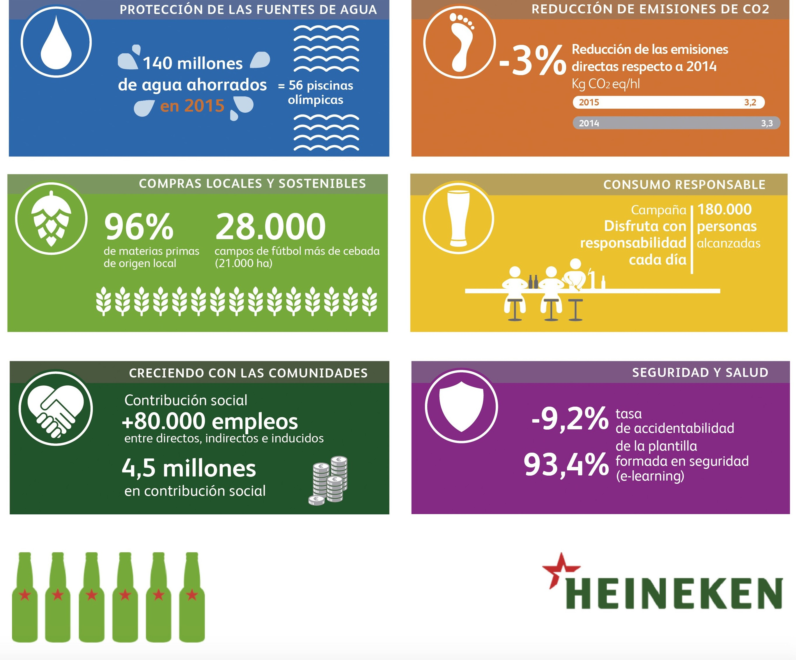 informe-sostenibilidad-2015